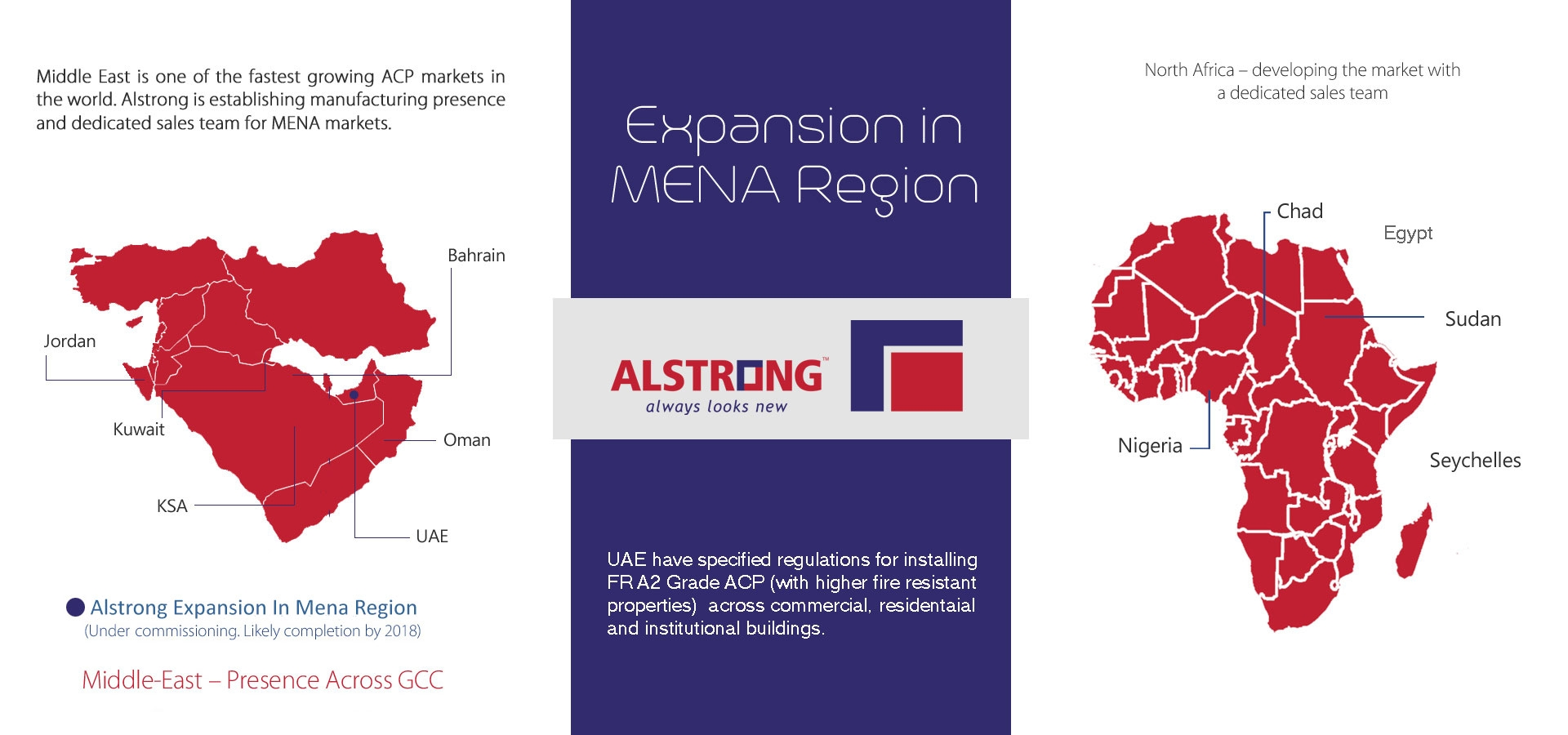 alstrong-expansion-in-mena-region