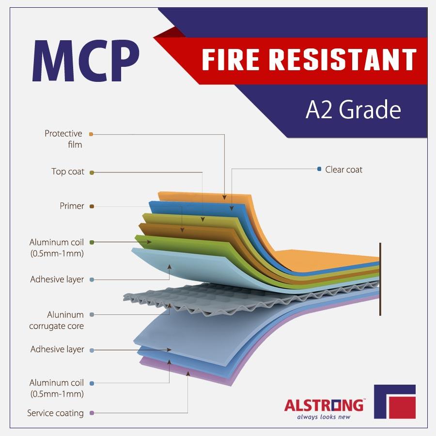alstrong-fr-a2-mcp-panel