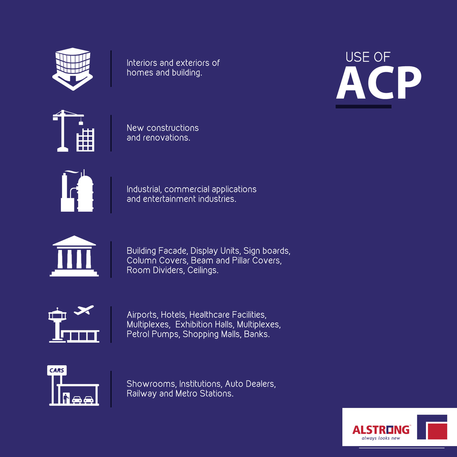 use-of-alstrong-acp-wide-applications