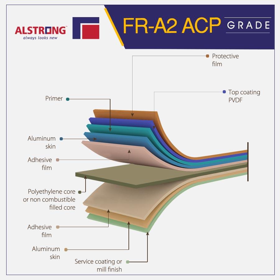 alstrong-fr-a2-acp-panel